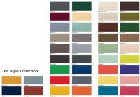 Sikkens Cetol Novatop Custom Mixed Colours